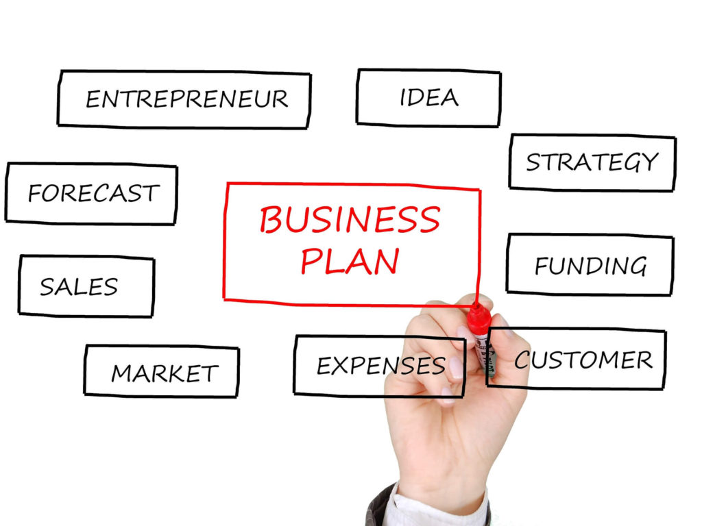 we write a business-plan for your Restaurant Finediningindian